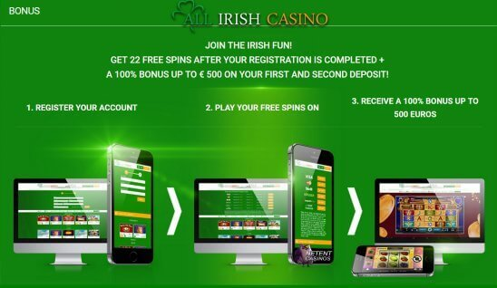 Welcome Bonus All Irish Casino